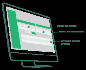 assets computer diagram